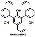 dunnianol graphic